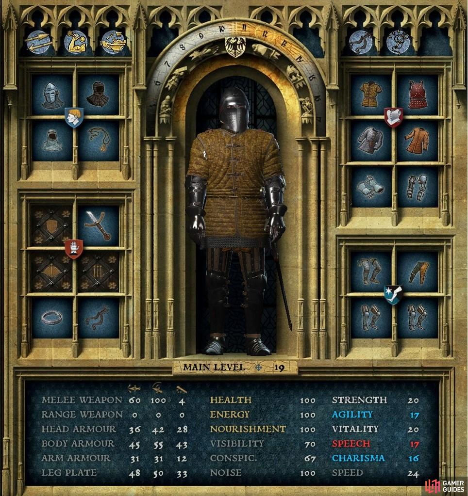 The knight setup will provide you with the most amount of defence and charisma, and should be counted as a necessity for most of the game.