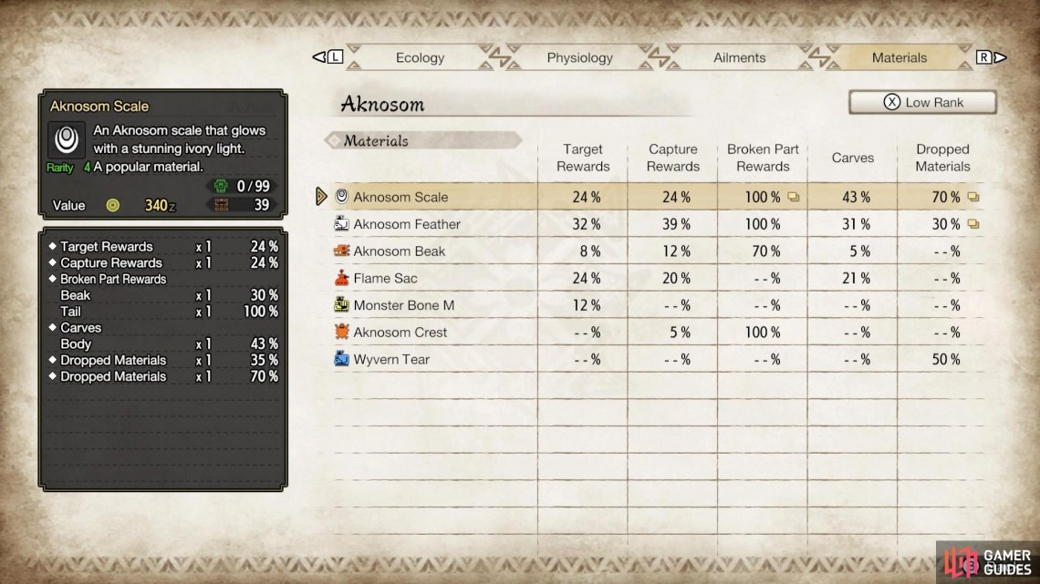 Table of Low Rank Aknosom's materials.