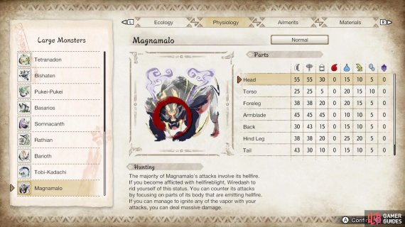 Magnamalo's parts and elemental susceptibility.